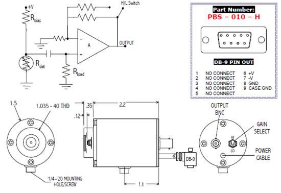【pbs系列硫化铅光电二极管/接收模块】价格